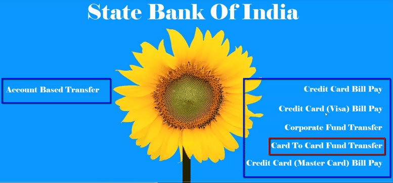 sbi card to card fund transfer