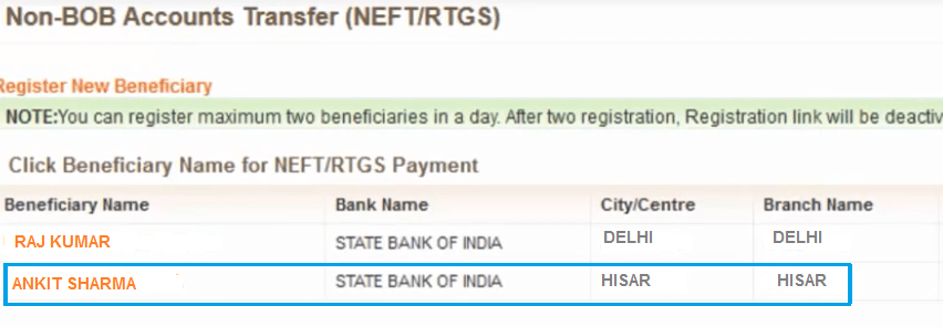 select beneficiary bank of baroda