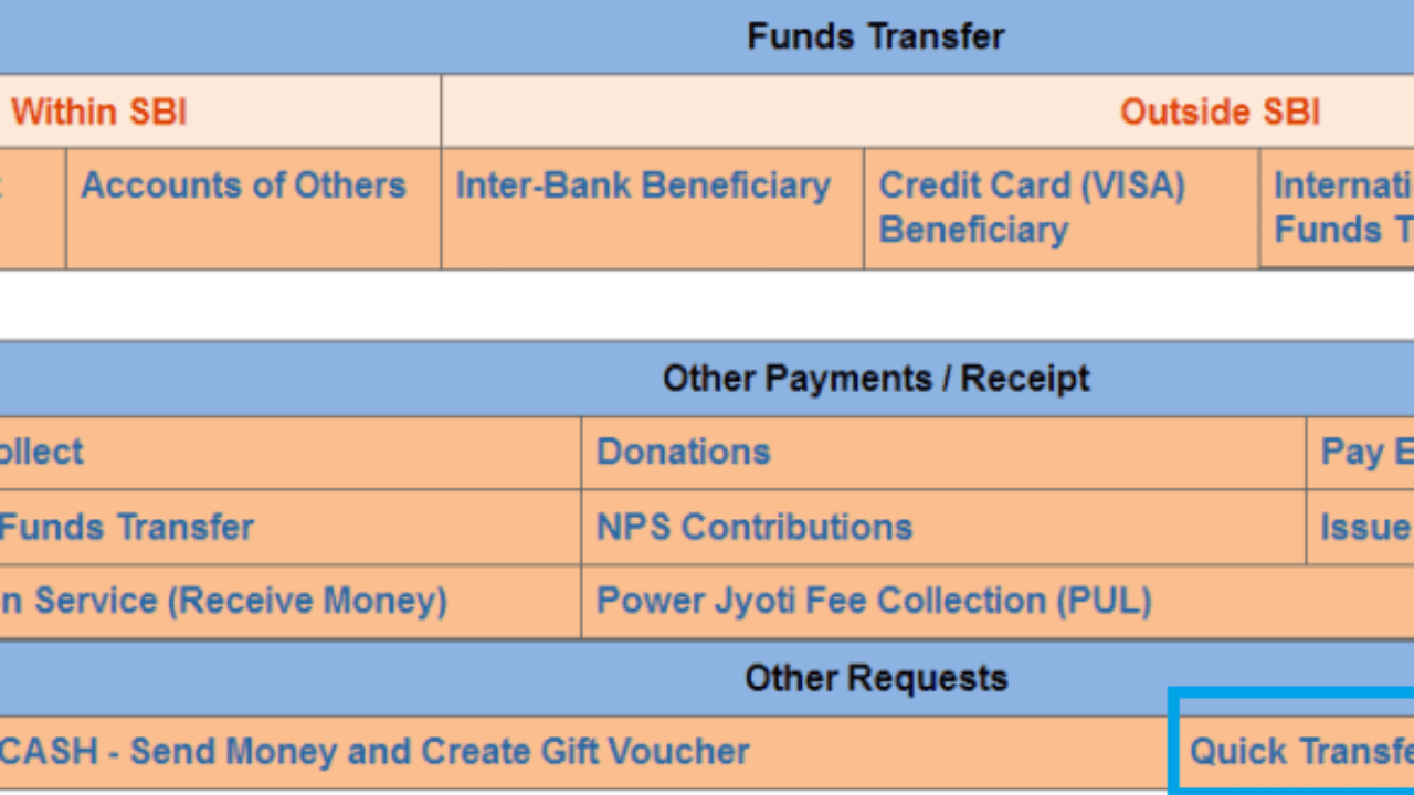 icici to sbi online money transfer charges