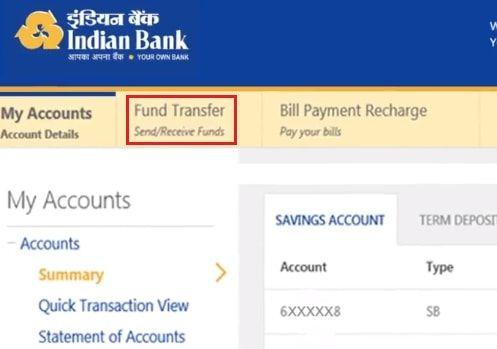 fund transfer Indian bank