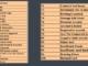sbi atm response code list