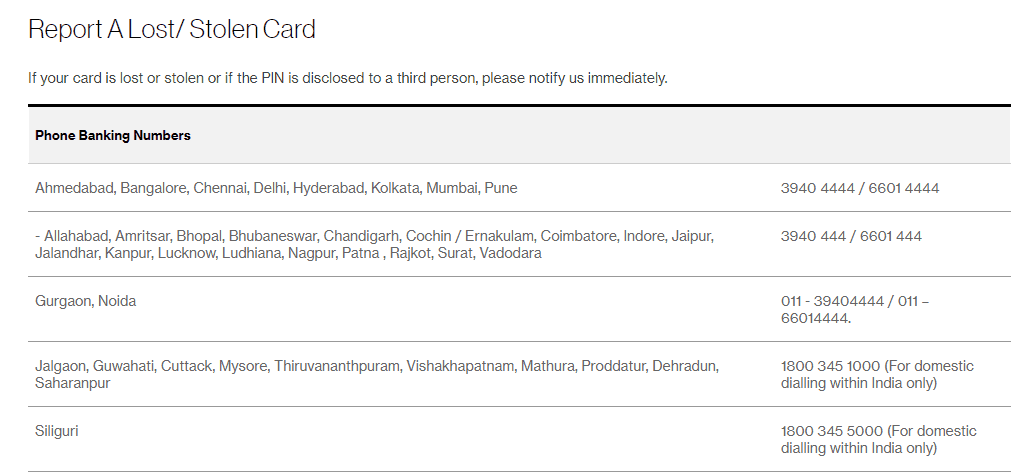 Standard Chartered Bank Credit Card blocking numbers