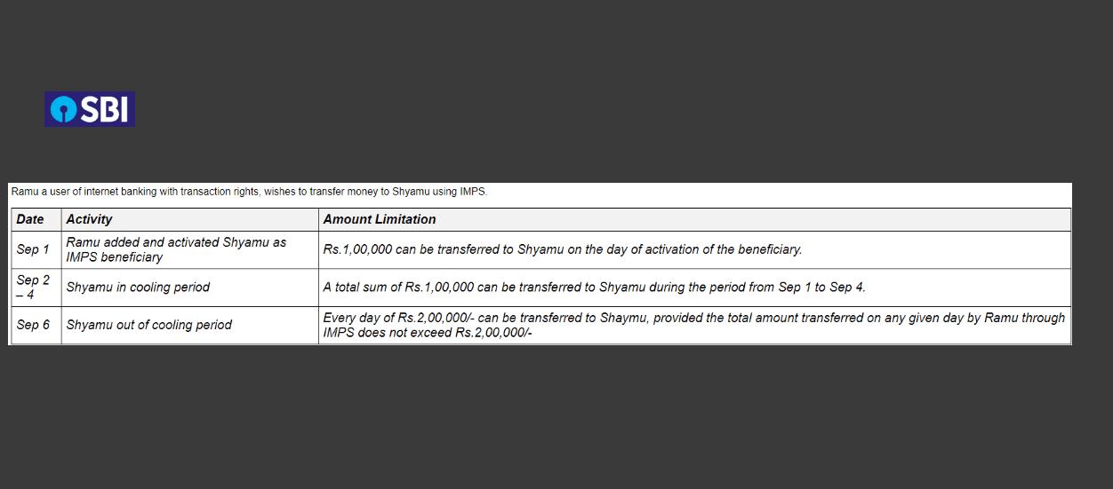 sbi imps transfer limit