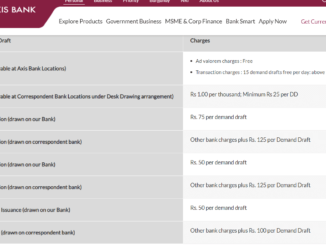 axis bank dd charges 2020