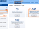view or delete beneficiary in hdfc bank online