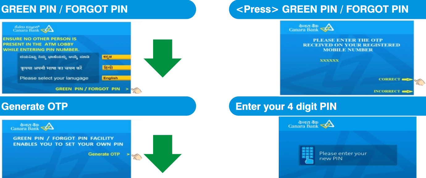 Generate / Change Canara Bank ATM Pin Online