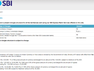 SBI International Transfer Charges