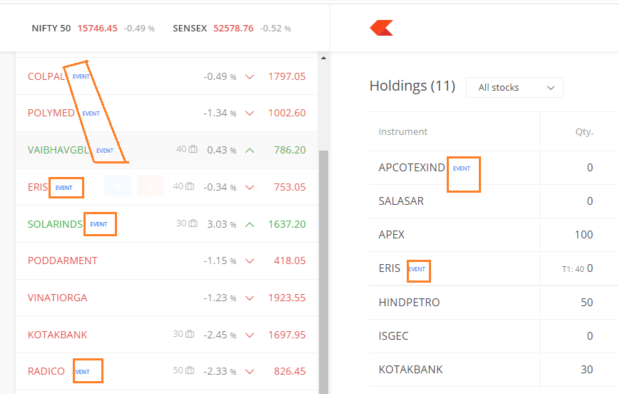 event meaning in zerodha