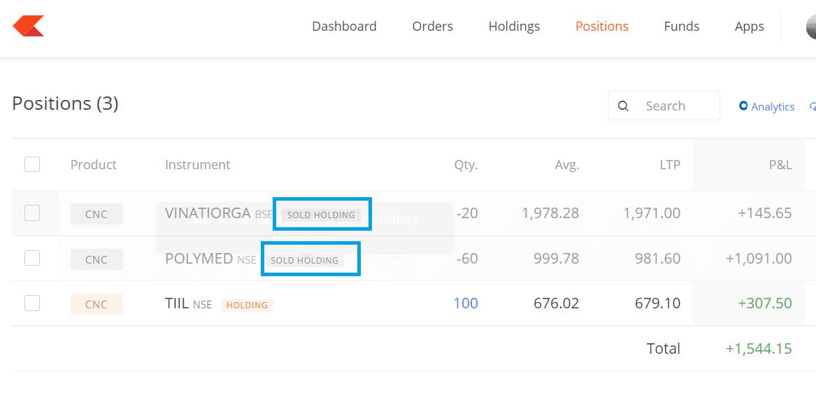 sold holding in zerodha